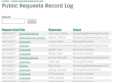 oregon public records log